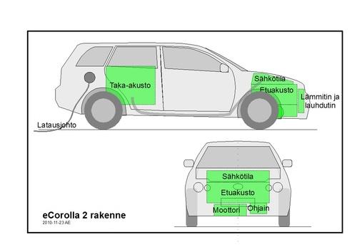 eCorolla2.jpg
